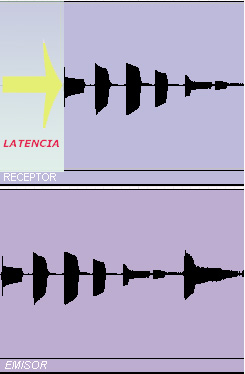 LATENCIA AUDIO ORDENADORES_DIAGRAMA