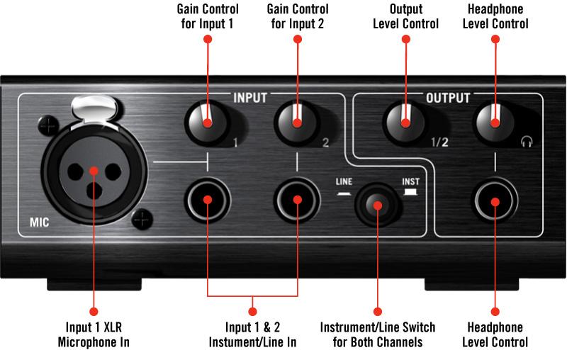 Mic vs. Line in vs. Instrument - MyLesPaul.com