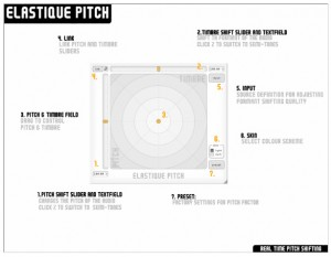Elastique Pitch 1.1